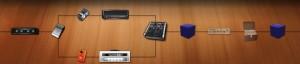 POD HD500X Dual Path